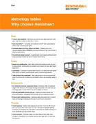 Flyer:  Metrology tables - Why choose Renishaw? - US