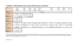 Product note:  Compliance of XK10 alignment laser system with radio device regulations