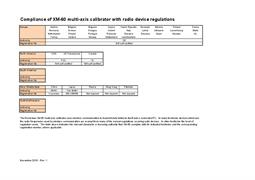 Support document: Compliance of XM-60 multi-axis calibrator with radio device regulations